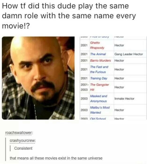 work meme about the character of Hector existing in many movies