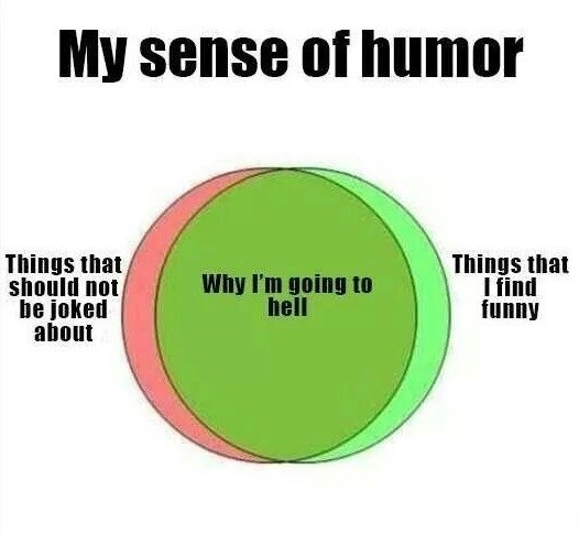 Text - My sense of humor Things that, should not be joked about Things that I find funny Why I'm going to hell