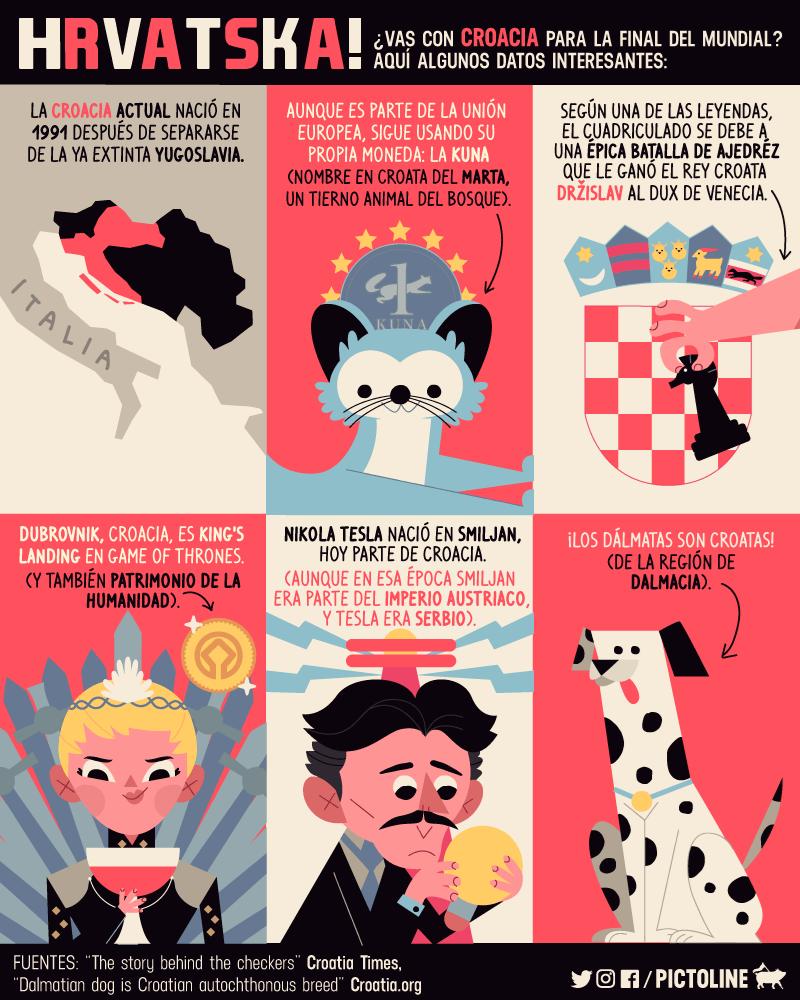 curiosidades de croacia aprovechando la final