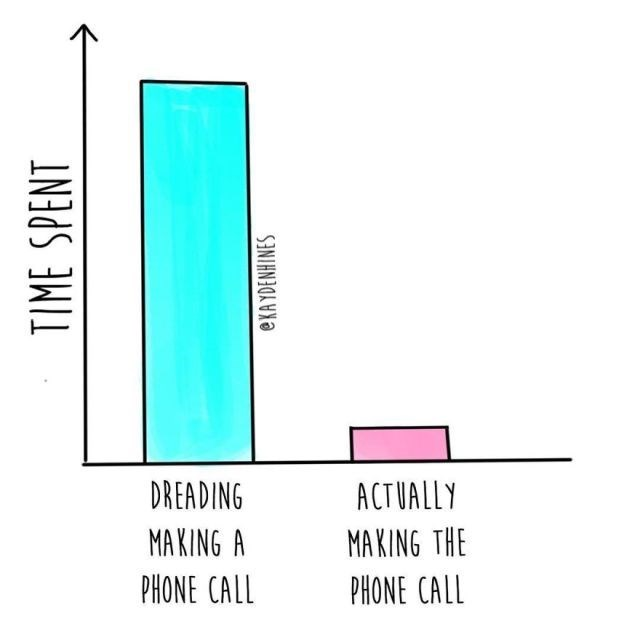 Text - DREADING ACTUALLY MAXING A MAKING THE PHONE CALL PHONE CALL TIME SPENT eXAYDENHINES