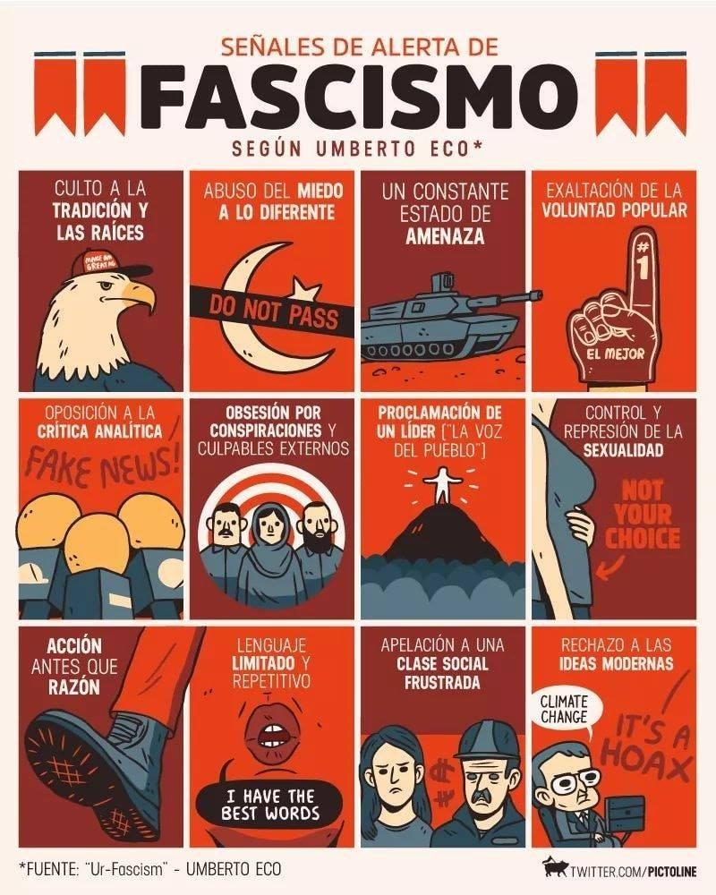 senales de alerta del fascismo