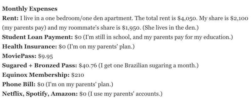 Breakdown of the girl's monthly expenses