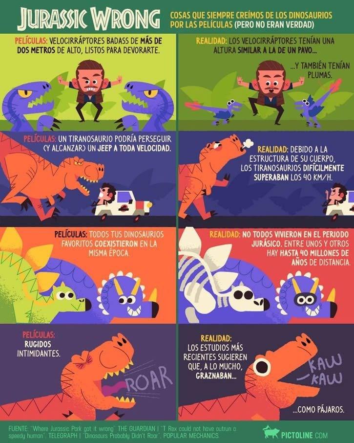 guia de los dinosaurios por pictoline