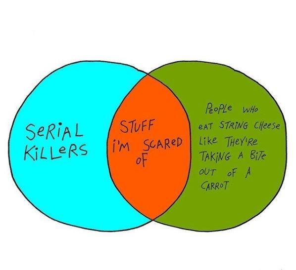 Venn diagram about being scared of people who eat string cheese