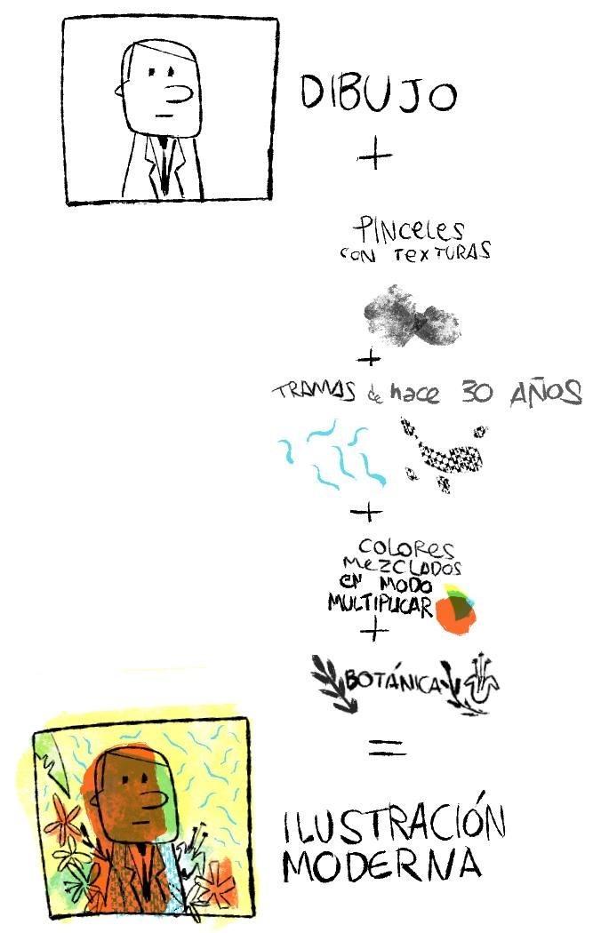 cuando transformas un simple dibujo en una ilustracion moderna