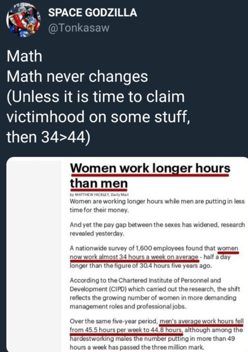 cringeworthy - Text - SPACE GODZILLA @Tonkasaw Math Math never changes (Unless it is time to claim victimhood on some stuff, then 34>44) Women work longer hours than men by MATTHEW HICKLEY, Daily Mail Women are working longer hours while men are putting in less time for their money And yet the pay gap between the sexes has widened, research revealed yesterday. A nationwide survey of 1,600 employees found that women now work almost 34 hours a week on average- half a day longer than the figure of