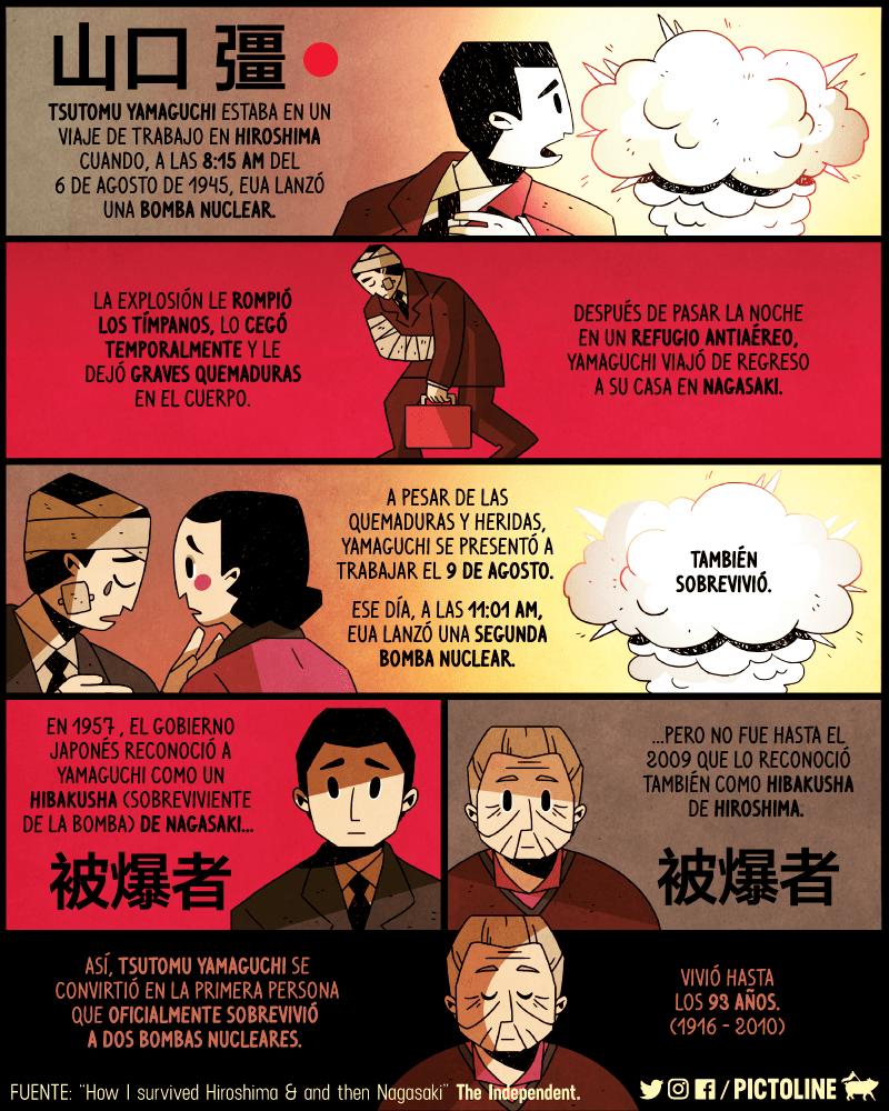 historia del japones Luck Yamaguch quien estuvo presente en dos bombas atomicas