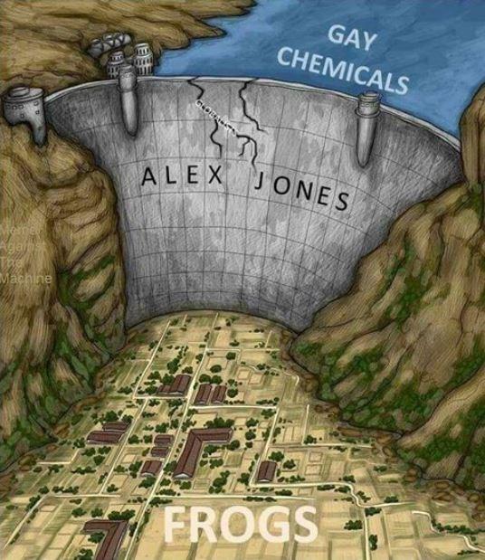 alex jones meme - Adventure game - GAY CHEMICALS ALEX JONES Agafhs Machine /FROGS