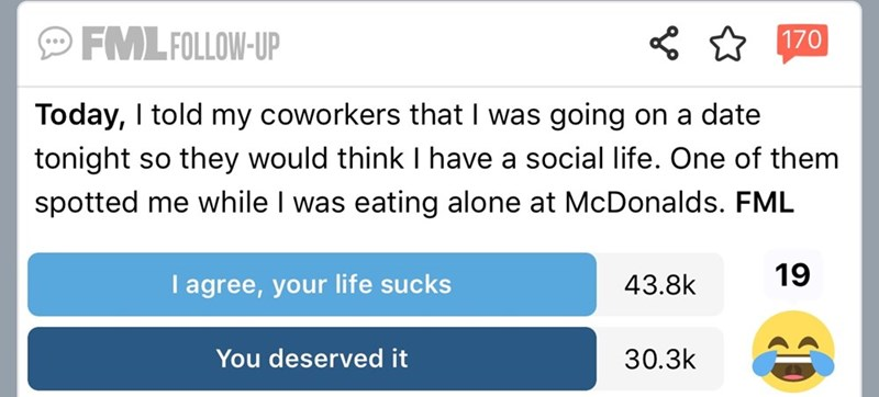 Text - FML FOLLOW-UP 170 Today, I told my coworkers that I was going on a date they would think I have a social life. One of them spotted me while I was eating alone at McDonalds. FML tonight SO 19 43.8k Tagree, your life sucks You deserved it 30.3k