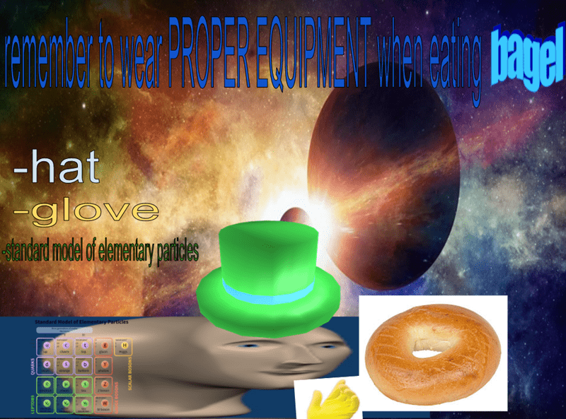 Surreal meme - Astronomical object - -hat -glove andad modeldelementay paies Model of Elementary Particles chae b W boson