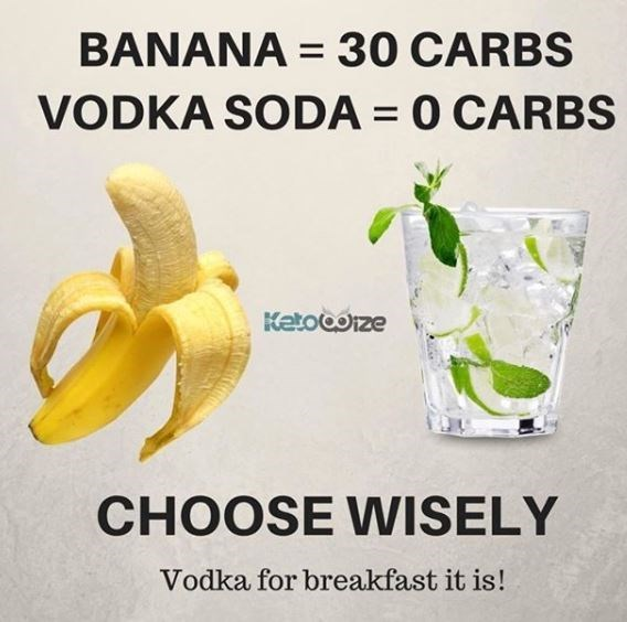 keto meme - Font - BANANA 30 CARBS VODKA SODA 0 CARBS KetoCoize CHOOSE WISELY Vodka for breakfast it is!