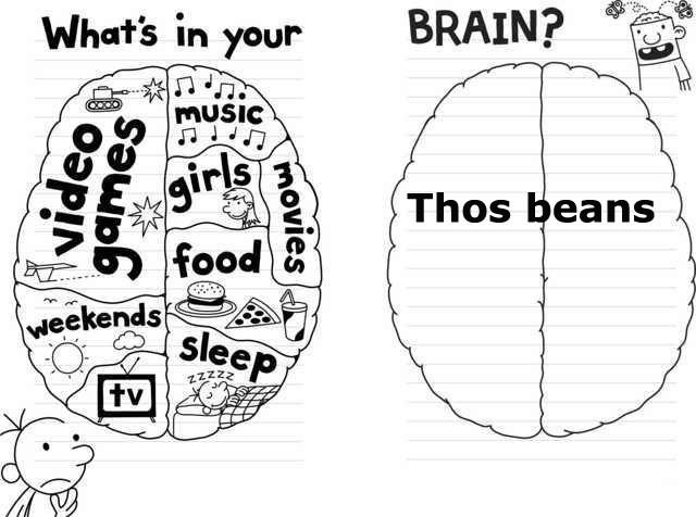 """Those beans"""