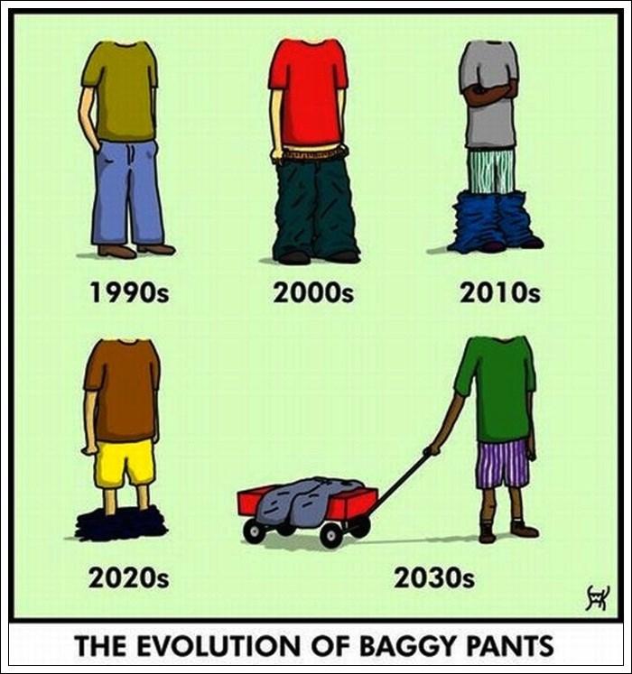 Cartoon - 1990s 2000s 2010s 2020s 2030s THE EVOLUTION OF BAGGY PANTS
