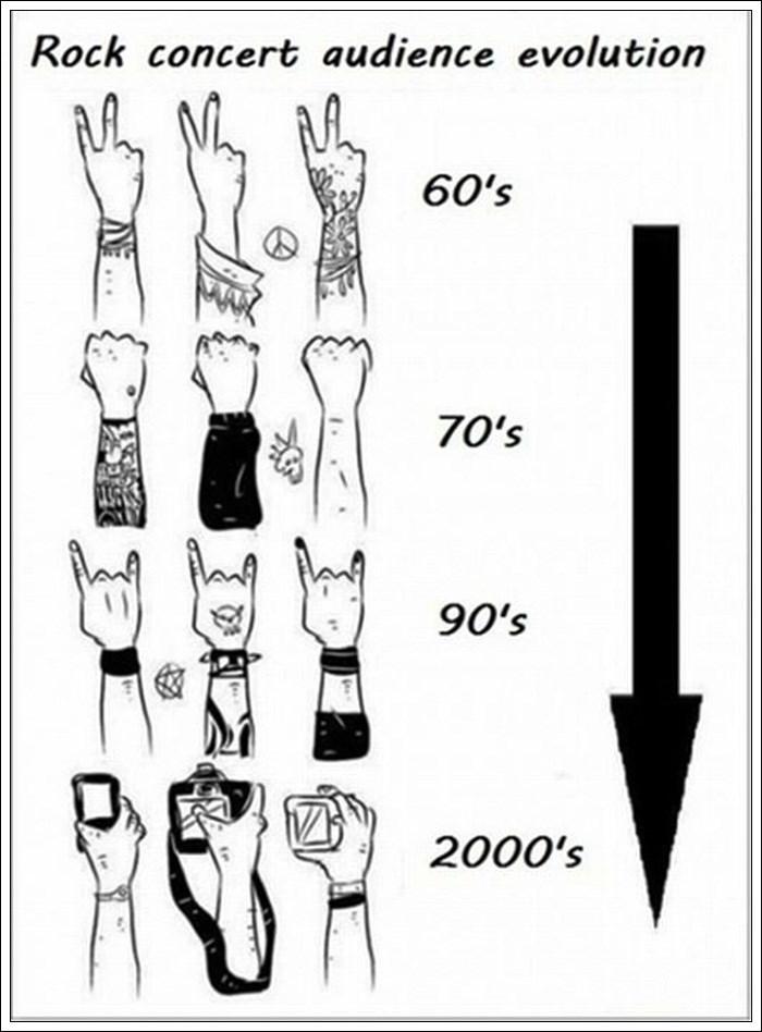 Joint - Rock concert audience evolution 60's 70's 90's 2000's
