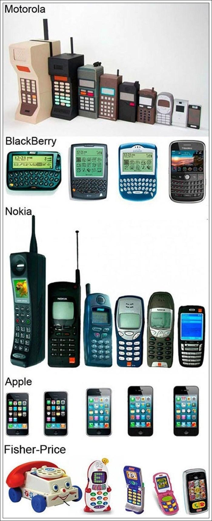 Communication Device - Motorola BlackBerry 1221 PM Nokia Apple Fisher-Price 00000 00