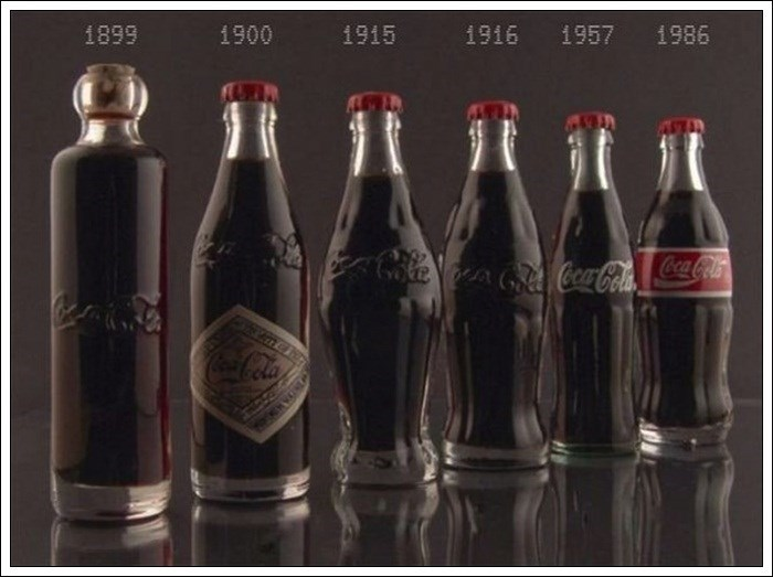 Bottle - 1900 1957 1899 1915 1916 1986 a Grla CocaCol CocaCola CocaCola AK