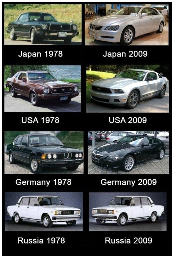 Land vehicle - Japan 1978 Japan 2009 USA 1978 USA 2009 Germany 2009 Germany 1978 Russia 2009 Russia 1978