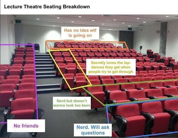 memes - Auditorium - Lecture Theatre Seating Breakdown Has no idea wtf is going on Secretly loves the lap- dances they get when people try to get through Nerd but doesn't wanna look too keen No friends Nerd. Will ask questions