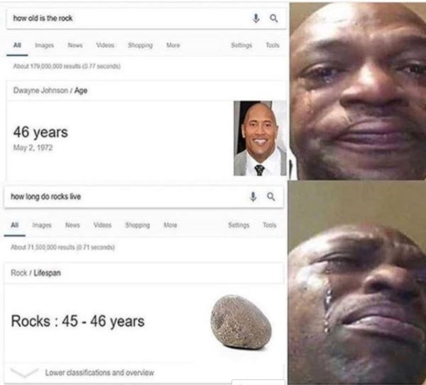 Face - how old is the rock Setings Tools News deos ఇొభ More About 179 00,000 us (7seconds) Deayne Johnson / Age 46 years May 2, 1972 how long do rocks live All nages News Voees Shopoping Settings Tools Mone out 71 500 00 us (071 seconds) Rock /Lifespan Rocks : 45-46 years Lower classifications and overiew