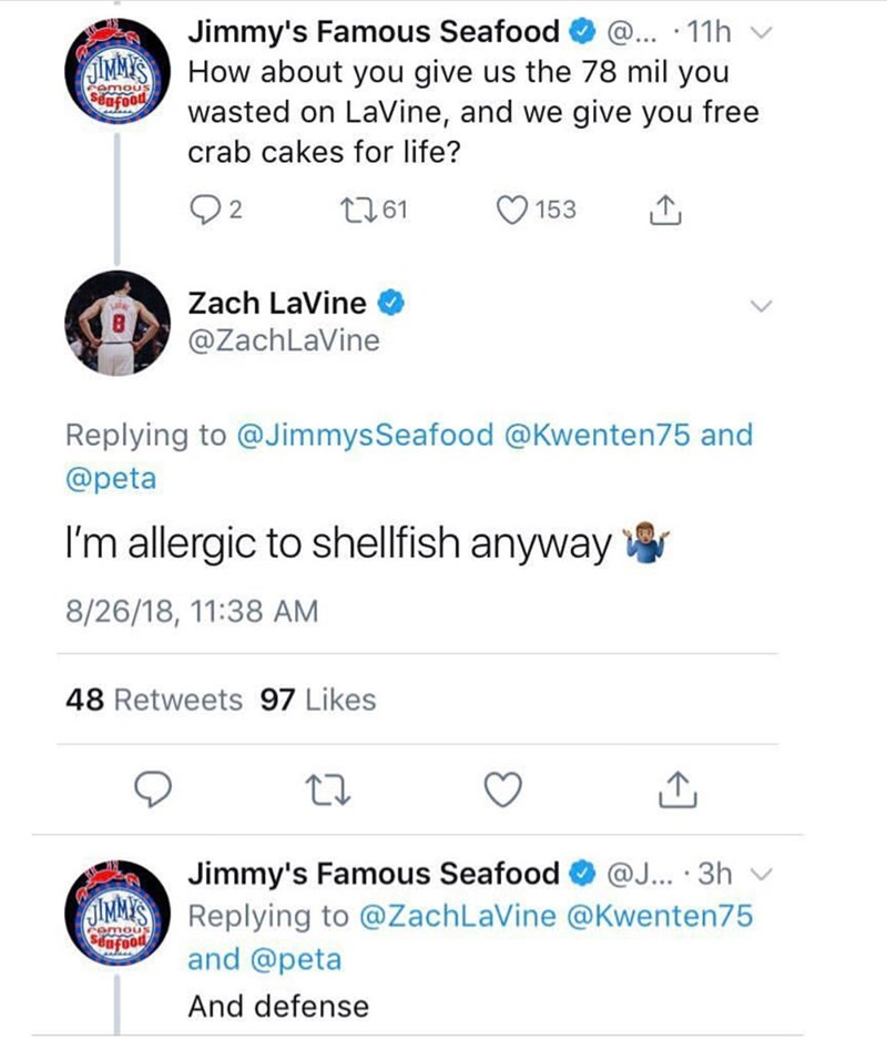 Text - Jimmy's Famous Seafood How about you give us the 78 mil you wasted on LaVine, and we give you free @... 11h IMMYS Cafood emous crab cakes for life? t61 153 Zach LaVine @ZachLaVine Replying to @Jimmys Seafood @Kwenten75 and @peta I'm allergic to shellfish anyway 8/26/18, 11:38 AM 48 Retweets 97 Likes @J.. 3h Jimmy's Famous Seafood Replying to @ZachLaVine @Kwenten75 and @peta remouS And defense