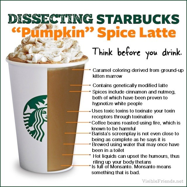 Funny 'dissection' of the pumpkin spice latte that sarcastically describes what goes in it