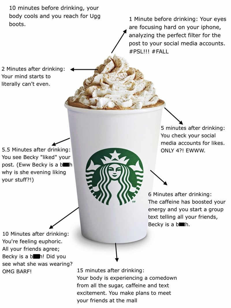 "pumpkin spice meme - Frappé coffee - 10 minutes before drinking, your body cools and you reach for Ugg 1 Minute before drinking: Your eyes boots. are focusing hard on your iphone, analyzing the perfect filter for the post to your social media accounts. #PSL!!! #FALL 2 Minutes after drinking: Your mind starts to literally can't even. 5 minutes after drinking: You check your social media accounts for likes. 5.5 Minutes after drinking: ONLY 4?! Eww. You see Becky ""liked"" your post. (Eww Becky is a"