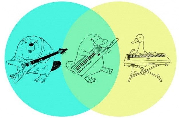 One section is a beaver playing a guitar, one is a duck playing a keyboard, and the middle section is a platypus playing a keyboard-guitar hybrid