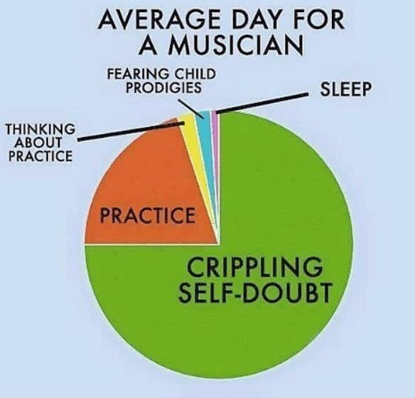 music meme - Text - AVERAGE DAY FOR A MUSICIAN FEARING CHILD PRODIGIES SLEEP THINKING ABOUT PRACTICE PRACTICE CRIPPLING SELF-DOUBT