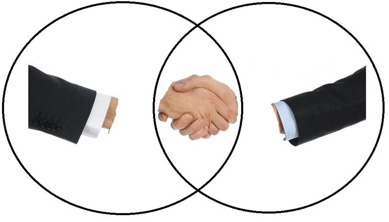dank meme - Gesture venn diagram