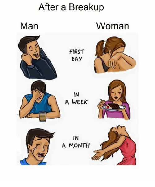 Chart that shows how men and women behave after a breakup, showing that men start out happy and get progressively sadder, while women behave the opposite