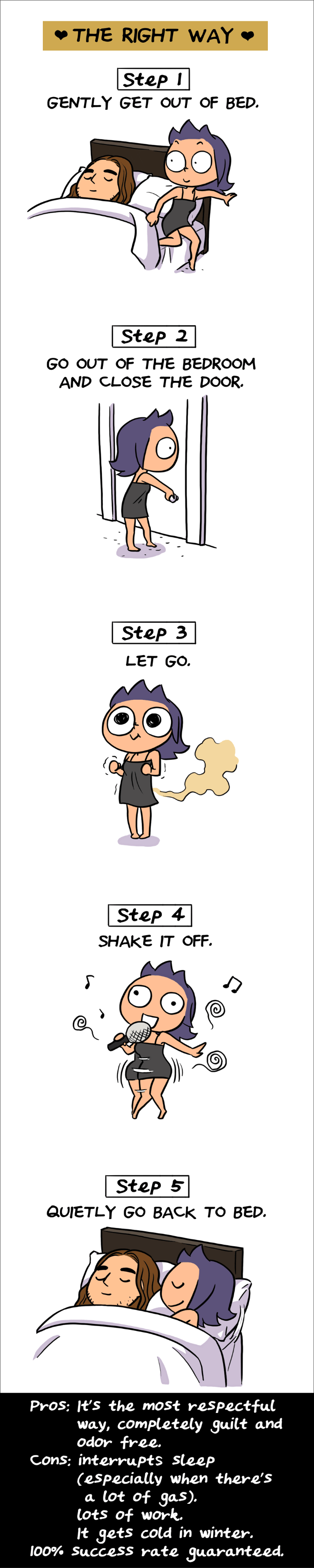 Cartoon - THE RIGHT WAY Step GENTLY GET OUT OF BED Step 2 GO OUT OF THE BEDROOM AND CLOSE THE DOOR Step 3 LET GO Step 4 SHAKE IT OFF Step 5 QUIETLY GO BACK TO BED Pros: It's the most respectful way, completely guilt and odor free. Cons: interrupts sleep (especially when there's a lot of gas). lots of work. It gets cold in winter. l00% Success rate quaranteed.