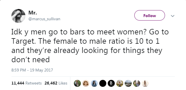 Text - Mr. Follow @marcus_sullivan Idk y men go to bars to meet women? Go to Target. The female to male ratio is 10 to 1 they're already looking for things they don't need 8:59 PM - 19 May 2017 11,444 Retweets 26,462 Likes