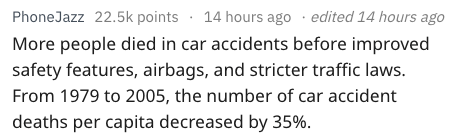 Text - edited 14 hours ago PhoneJazz 22.5k points 14 hours ago More people died in car accidents before improved safety features, airbags, and stricter traffic laws. From 1979 to 2005, the number of car accident deaths per capita decreased by 35%