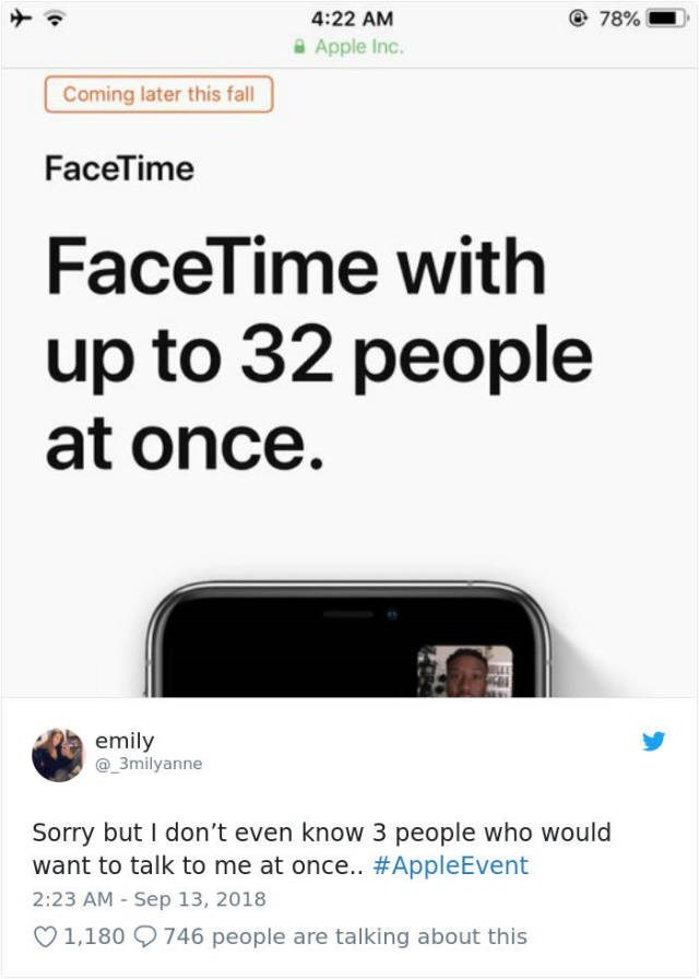 Text - 4:22 AM 78% Apple Inc. Coming later this fall FaceTime FaceTime with up to 32 people at once. emily @3milyanne Sorry but I don't even know 3 people who would want to talk to me at once... #AppleEvent 2:23 AM Sep 13, 2018 746 people are talking about this 1,180
