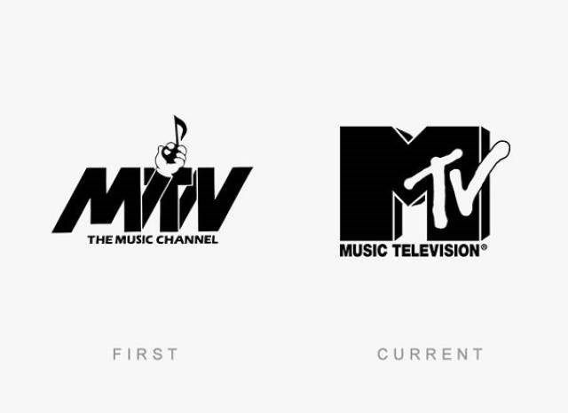 Logo - MM THE MUSIC CHANNEL MUSIC TELEVISION FIRST CURRENT