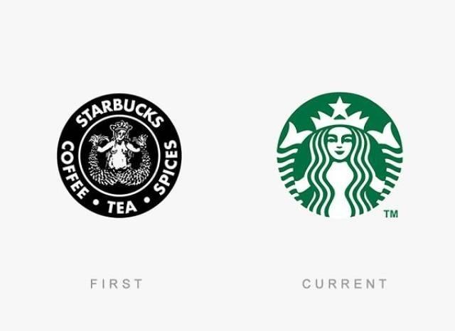 Logo - TARBUCKS TEA TM FIRST CURRENT COFFEE SPICES