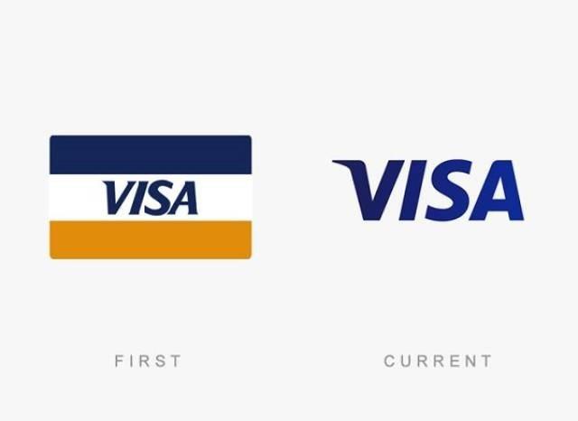 Logo - VISA VISA FIRST CURRENT