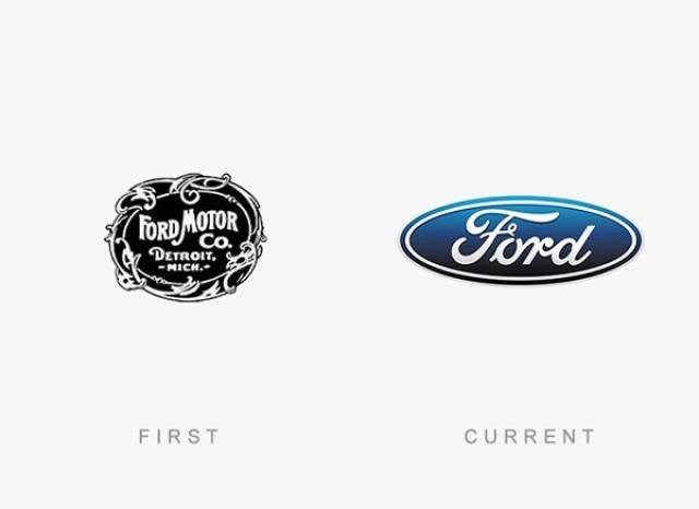 Logo - Ford ORDMOTOR Co. DETROIT. -MICH. FIRST CURRENT
