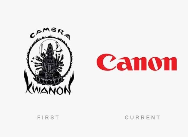 Logo - Canon WANON CURRENT FIRST