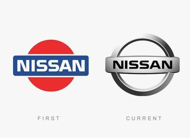 Logo - NISSAN NISSAN FIRST CURRENT