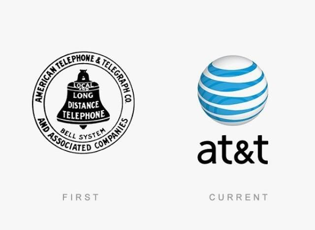 Logo - oCAL LONG DISTANCE TELEPHONE MERICAN TELEFHONE BELL ASSOCIATED COMPANIES SYSTEM at&t FIRST CURRENT TELEGRAPH AND