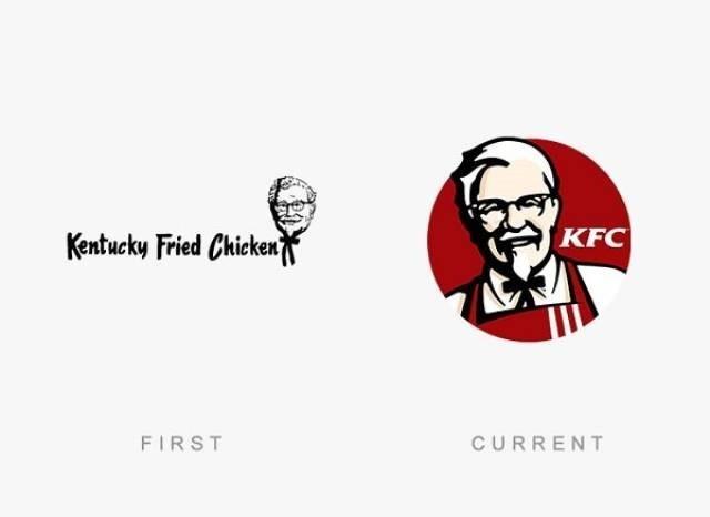 Cartoon - KFC Kentucky Fried Chicken FIRST CURRENT