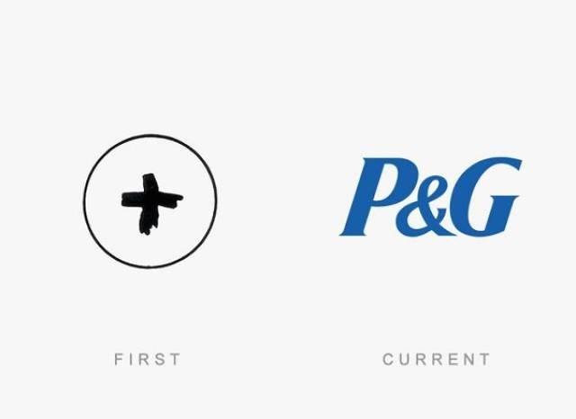 Logo - P&G FIRST CURRENT