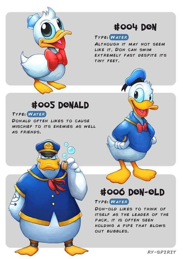 Cartoon - oo4 DON TYPE: WATER ALTHOUGH IT MAY NOT SEEM LIKE IT, DON CAN SWIM EXTREMELY FAST DESPITE ITS TINY FEET. #oo5 DONALD TYPE: WATER DONALD OFTEN LIKES To CAUSE MISCHIEF TO ITS ENEMIES AS WELL AS FRIENDS. #006 DON-OLD TYPE: WATER DON-OLD LIKES TO THINK OF ITSELF AS THE LEADER OF THE PACK, IT IS OFTEN SEEN HOLDING A PIPE THAT BLOWS oUT BUBBLES. RY-SPIRIT