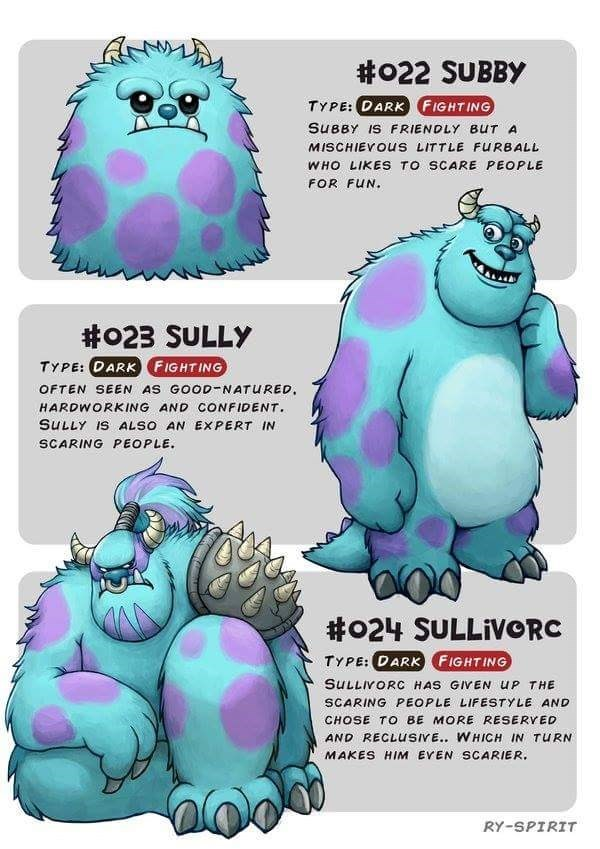 Cartoon - #o22 SUBBY TYPE: DARK FIGHTING SuBBY IS FRIENDLY BUT A MISCHIEVOUS LITTLE FURBALL WHO LIKES TO SCARE PEOPLE FOR FUN #023 SULLY TYPE: DARK FIGHTING OFTEN SEEN AS GOOD-NATURED HARDWORKING AND CONFIDENT. SULLY IS ALSO AN EXPERT IN SCARING PEOPLE 000 #o24 SULLIVORC FIGHTING TYPE: DARK SULLIVORC HAS GIVEN UP THE SCARING PEOPLE LIFESTYLE AND CHOSE TO BE MORE RESERYED AND RECLUSIVE.. WHICH IN TURN MAKES HIM EYEN SCARIER RY-SPIRIT