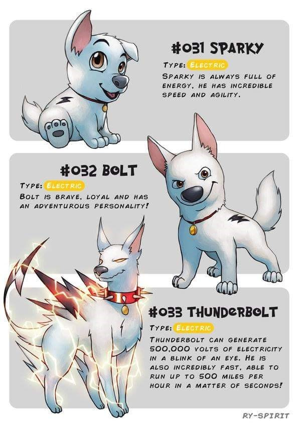 Vertebrate - #031 SPARKY TYPE: ELECTRIC SPARKY IS ALWAYS FULL OF ENERGY, HE HAS INCREDIBLE SPEED AND AGILITY #o32 BOLT TYPE: ELECTRIC BOLT IS BRAVE, LOYAL AND HAS AN ADVENTUROUS PERSONALITY! #033 THUNDERBOLT TYPE: ELECT RIC THUNDERBOLT CAN GENERATE S00,000 VOLTS OF ELECTRICITY IN A BLINK OF AN EYE. HE IS ALSO INCREDIBLY FAST, ABLE TO RUN UP TO 500 MILES PER HOUR IN A MATTER OF SECONDS! RY-SPIRIT