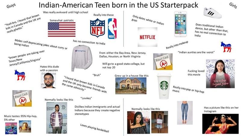 Indian American teen starter pack meme