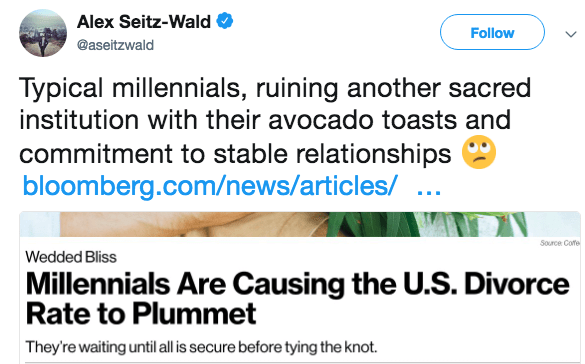 Text - Alex Seitz-Wald Follow @aseitzwald Typical millennials, ruining another sacred institution with their avocado toasts and commitment to stable relationships bloomberg.com/news/articles/ Source Cofe Wedded Bliss Millennials Are Causing the U.S. Divorce Rate to Plummet They're waiting until all is secure before tying the knot.