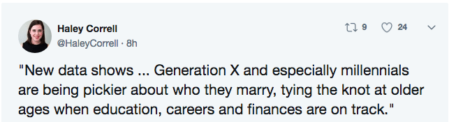 """Text - t9 Haley Correll @HaleyCorrell 8h 24 """"New data shows .. Generation X and especially millennials are being pickier about who they marry, tying the knot at older ages when education, careers and finances are on track."""""""