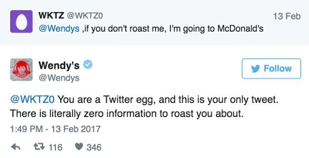 Text - WKTZ @WKTZO 13 Feb @Wendys ,if you don't roast me, I'm going to McDonald's Wendy's @Wendys Follow @WKTZO You are a Twitter egg, and this is your only tweet. There is literally zero information to roast you about 1:49 PM 13 Feb 2017 t 116 346